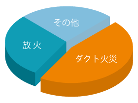 df-graph